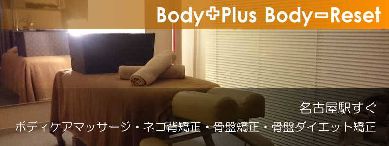 Body+Plus Body-Reset